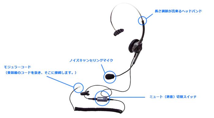 片耳タイプヘッドセット