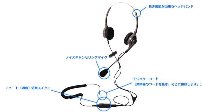 両耳タイプヘッドセット