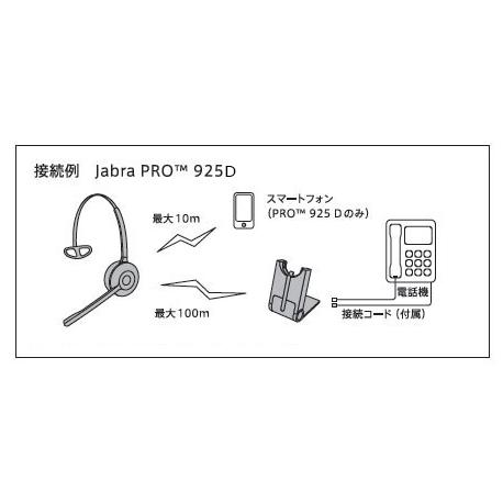Jabra PRO 925D接続イメージ